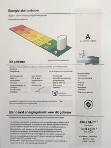 Foto energielabel